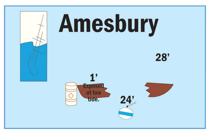 Map Of Buoys At The Amesbury