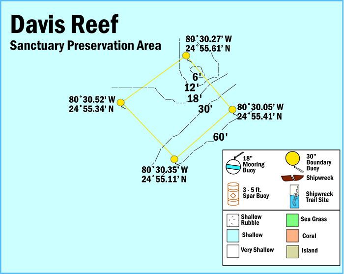 Davis Reef Sanctuary Preservation Area on
